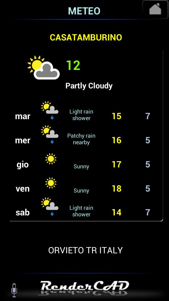 meteo previsioni