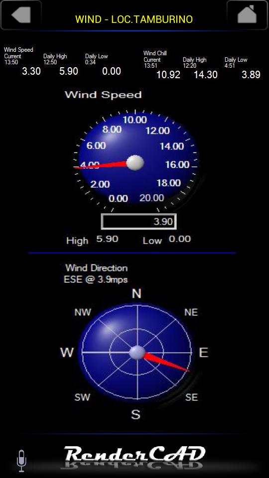 controllo velocità e direzione vento